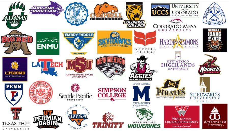 2017 rio rapids alumni colleges graphic